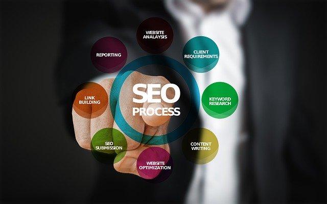 כיצד בוחרים חברת קידום אתרים באופן מושכל?